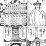 キャリコン実務:「将太の寿司2」で学ぶ「すし店」の現状