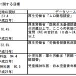 キャリアコンサルタント学科試験出題論点予想:健康日本21