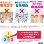 コロナウィルス感染症緊急事態宣言と今後のキャリコン養成講習